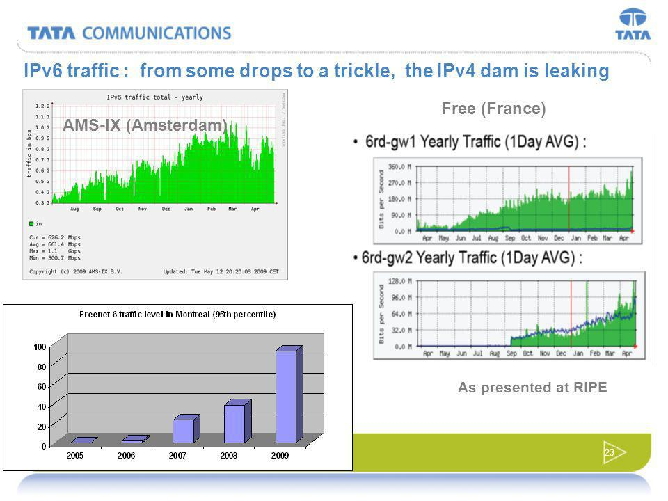 IPv6 traffic : from some drops to a trickle, the IPv4 dam is leaking