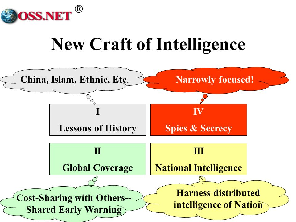 New Craft of Intelligence