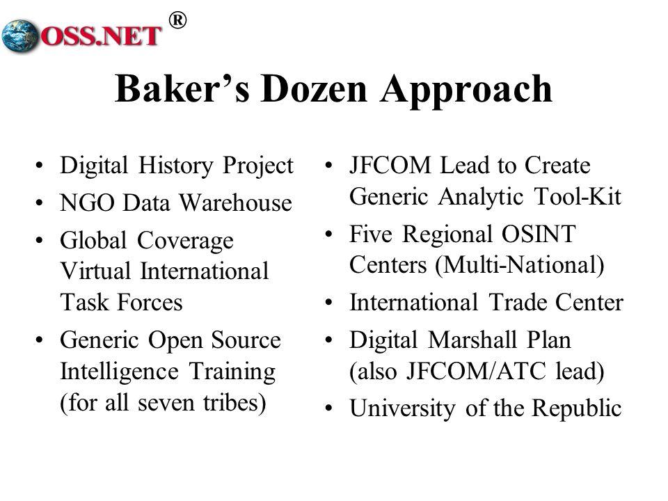 Baker's Dozen Approach