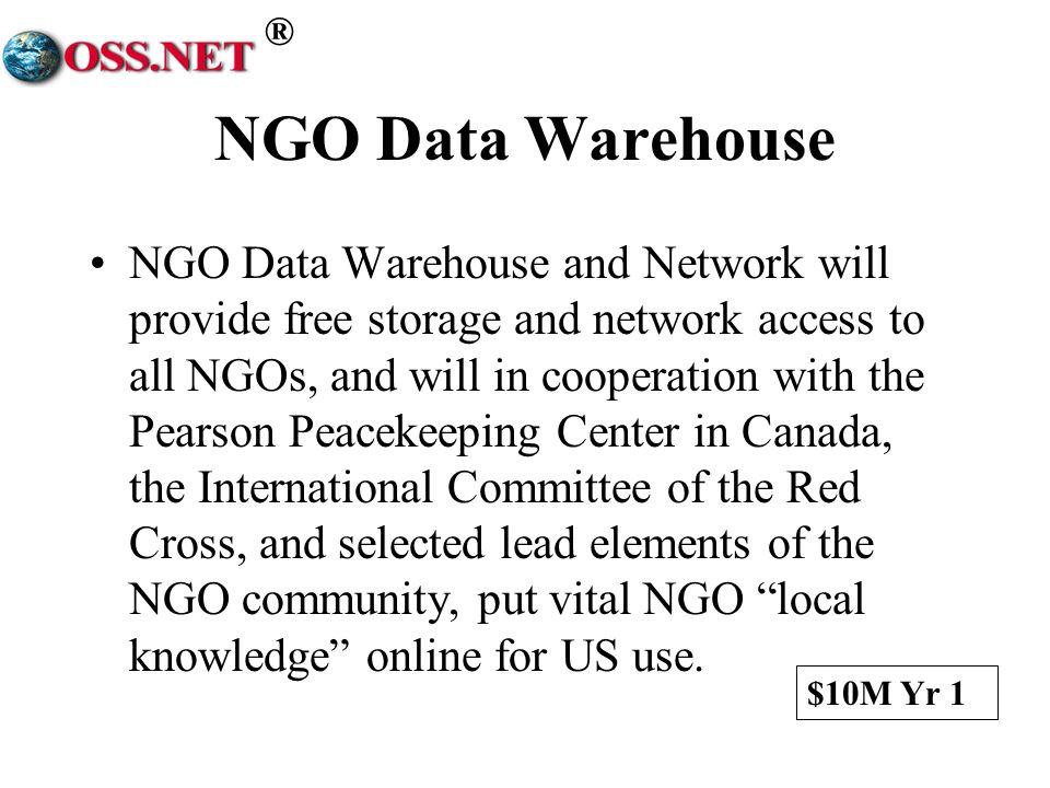 NGO Data Warehouse