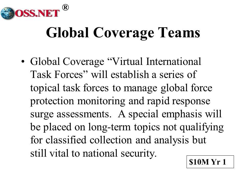 Global Coverage Teams