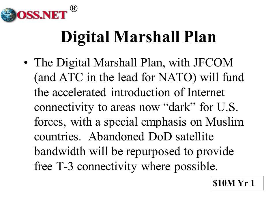 Digital Marshall Plan