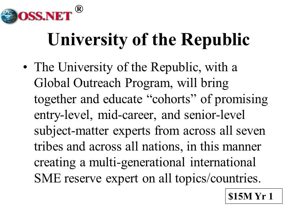 University of the Republic
