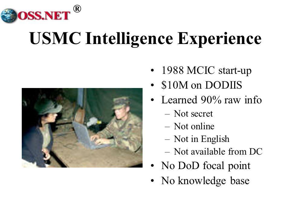 USMC Intelligence Experience