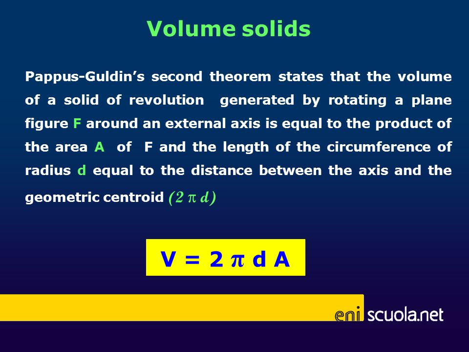 Volume solids