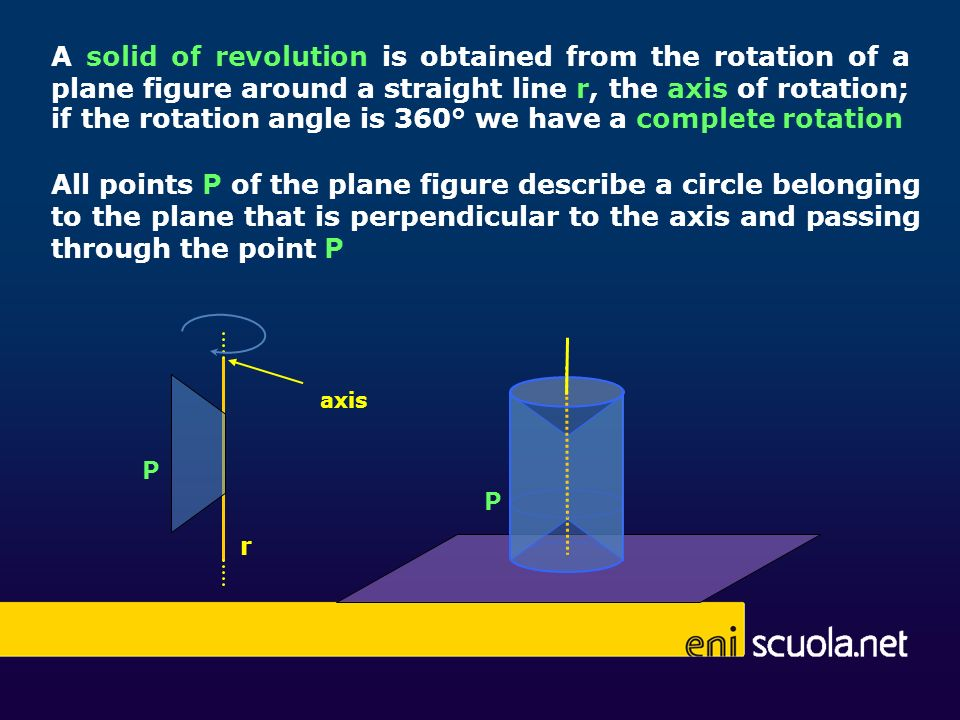 A solid of revolution is obtained from the rotation of a plane figure around a straight line r, the axis of rotation; if the rotation angle is 360° we have a complete rotation