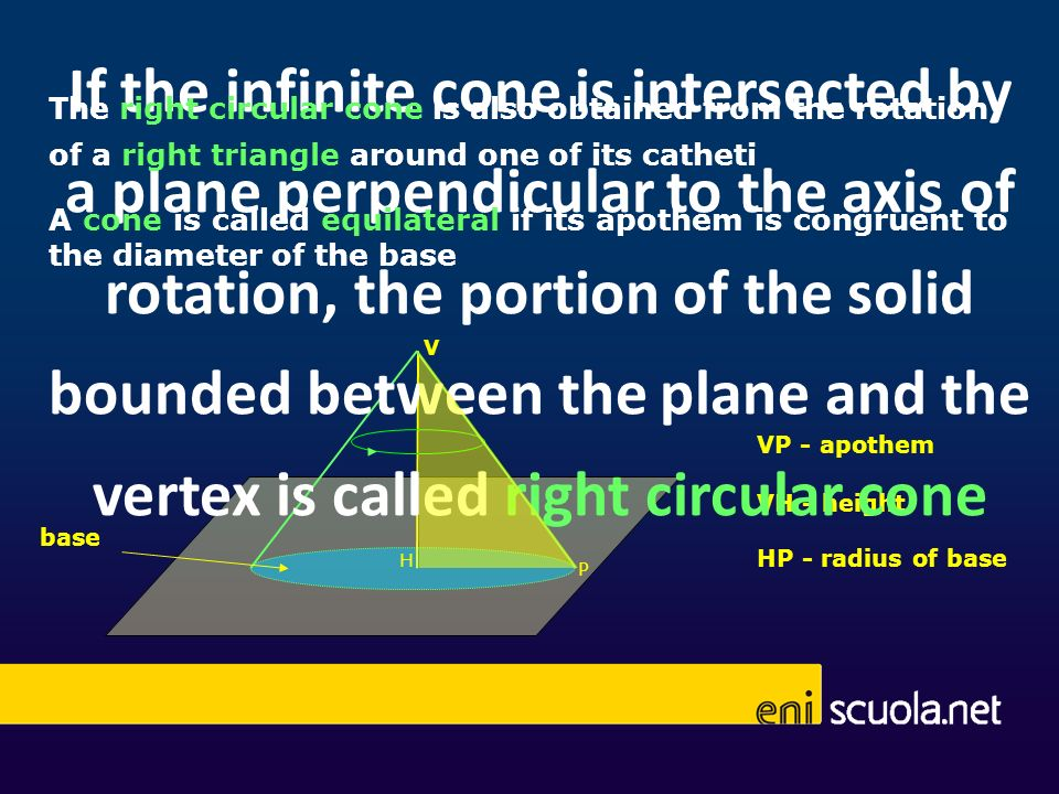 If the infinite cone is intersected by a plane perpendicular to the axis of rotation, the portion of the solid bounded between the plane and the vertex is called right circular cone