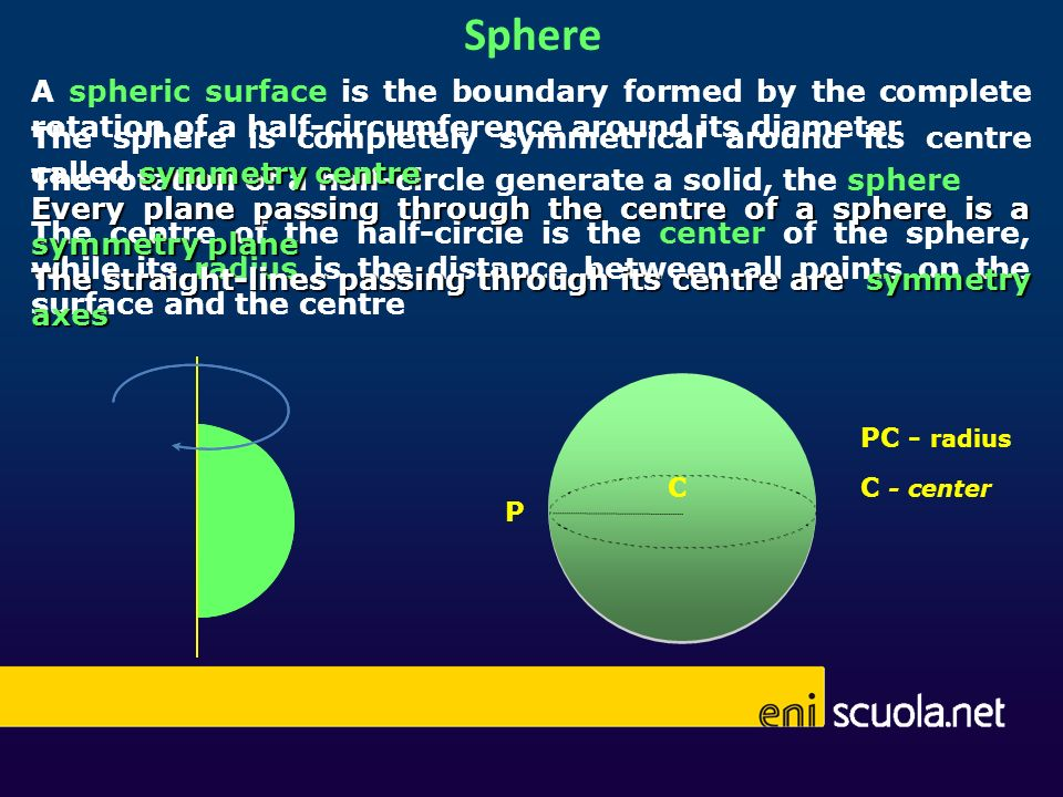 SphereA spheric surface is the boundary formed by the complete rotation of a half-circumference around its diameter.
