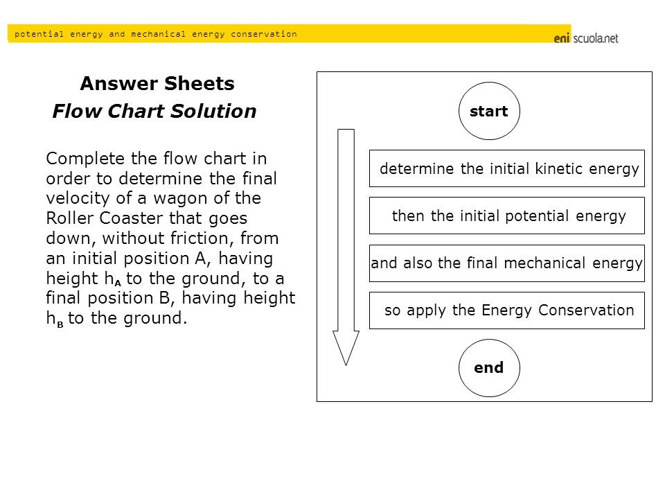 Answer Sheets Flow Chart Solution