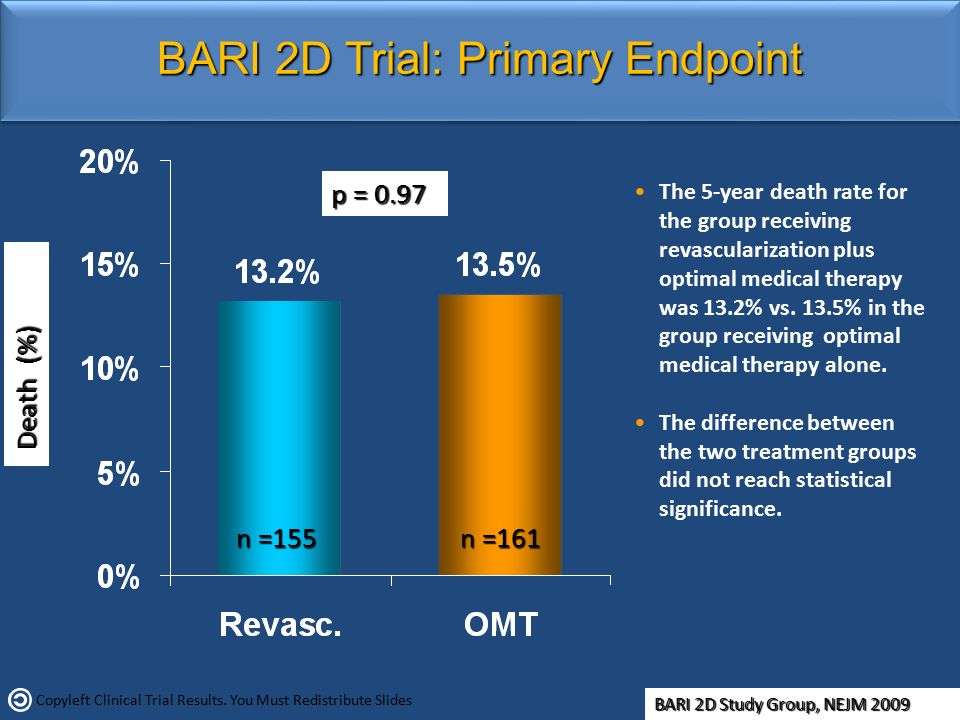 BARI 2D Trial: Primary Endpoint