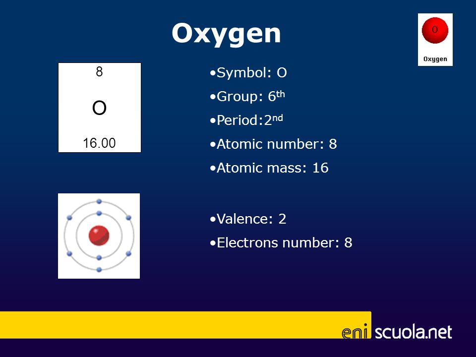 Oxygen O 8 Symbol: O Group: 6th Period:2nd Atomic number: 8 16.00