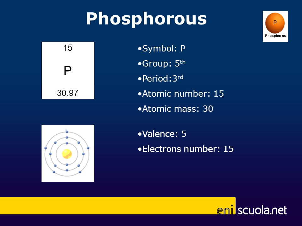 Phosphorous P 15 30.97 Symbol: P Group: 5th Period:3rd