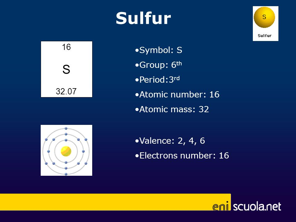Sulfur S 16 Symbol: S Group: 6th Period:3rd 32.07 Atomic number: 16