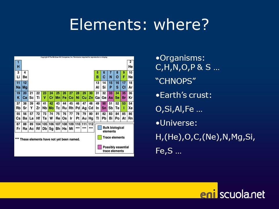 Elements: where •Organisms: C,H,N,O,P & S … CHNOPS •Earth's crust: