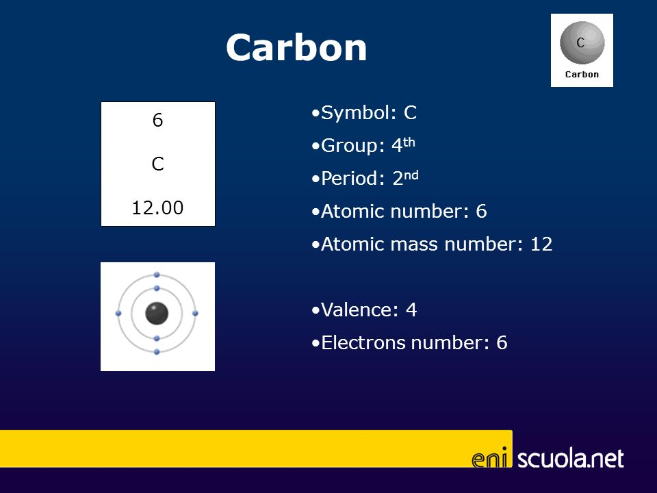 Carbon •Symbol: C 6 •Group: 4th C •Period: 2nd •Atomic number: 6 12.00