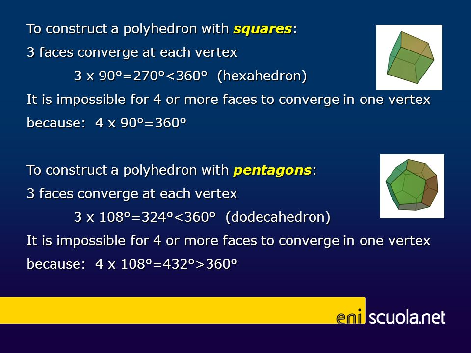 To construct a polyhedron with squares: