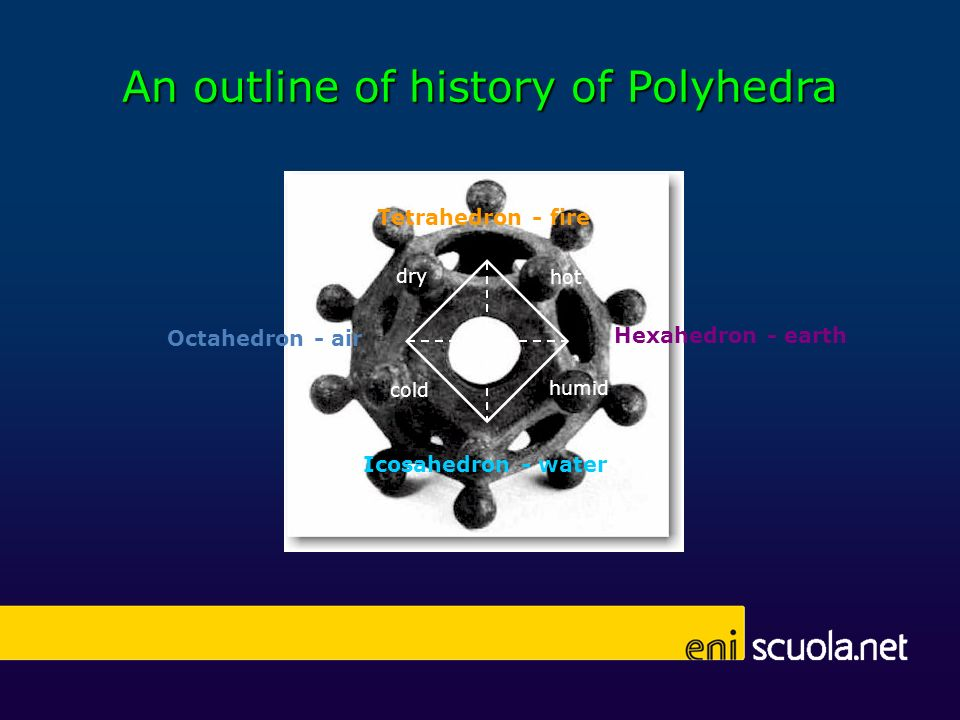 An outline of history of Polyhedra