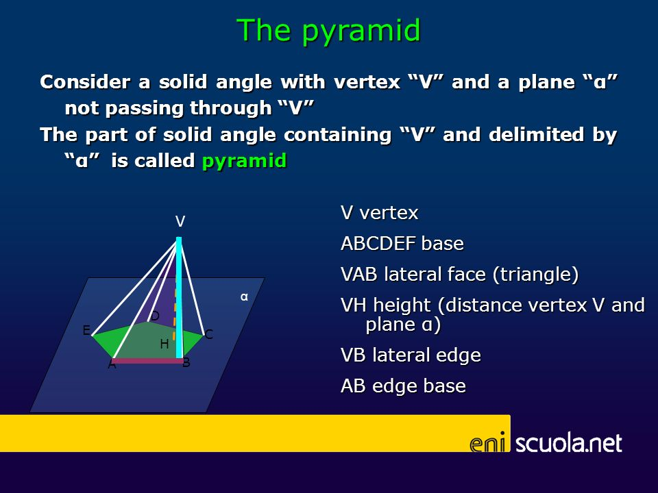 The pyramid Consider a solid angle with vertex V and a plane α not passing through V