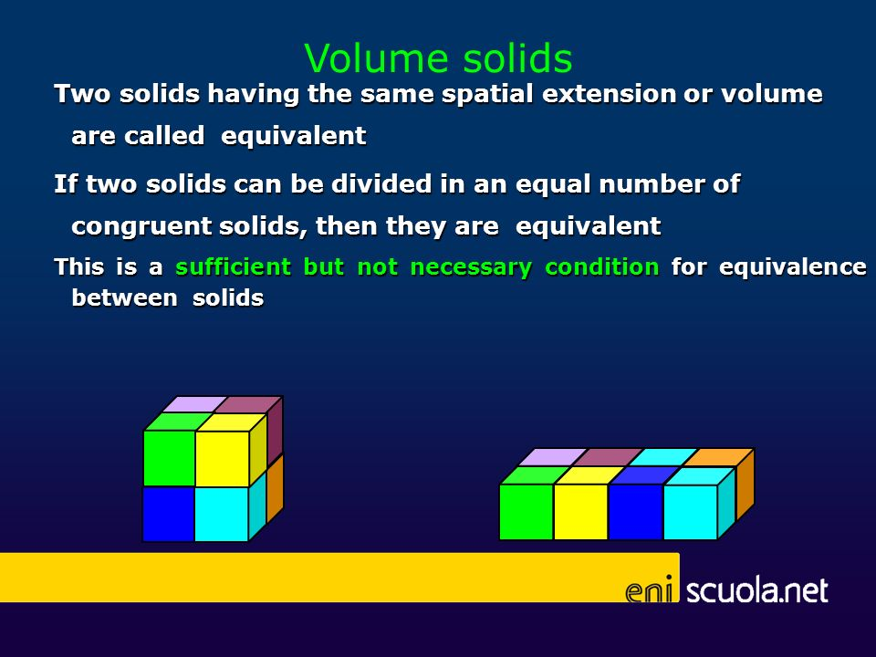 Volume solids Two solids having the same spatial extension or volume are called equivalent.