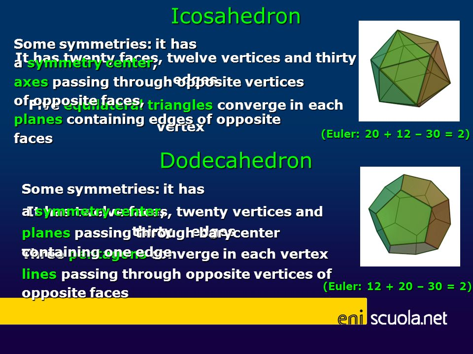Icosahedron Dodecahedron Some symmetries: it has a symmetry center,