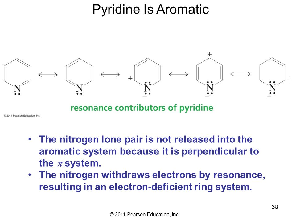 Aromatic Substitution Six Membered Nitrogen Ring
