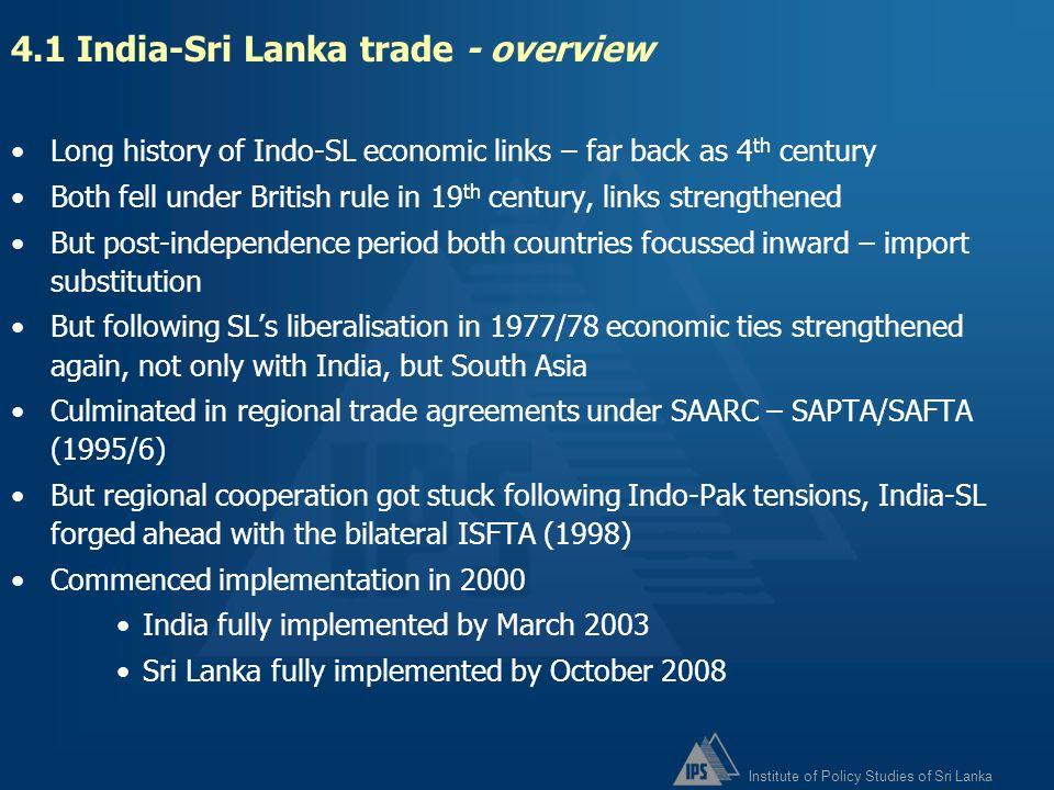 4.1 India-Sri Lanka trade - overview