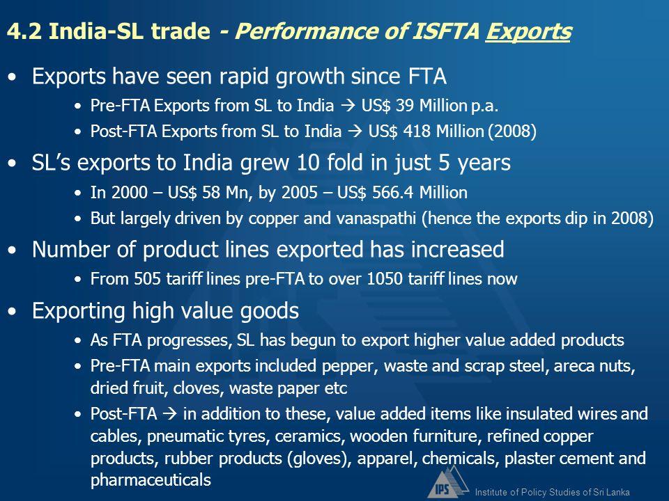 4.2 India-SL trade - Performance of ISFTA Exports