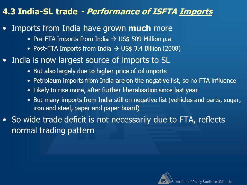 4.3 India-SL trade - Performance of ISFTA Imports
