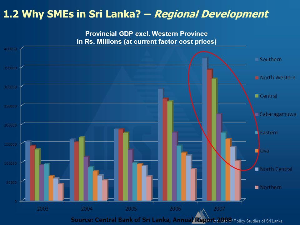 1.2 Why SMEs in Sri Lanka – Regional Development