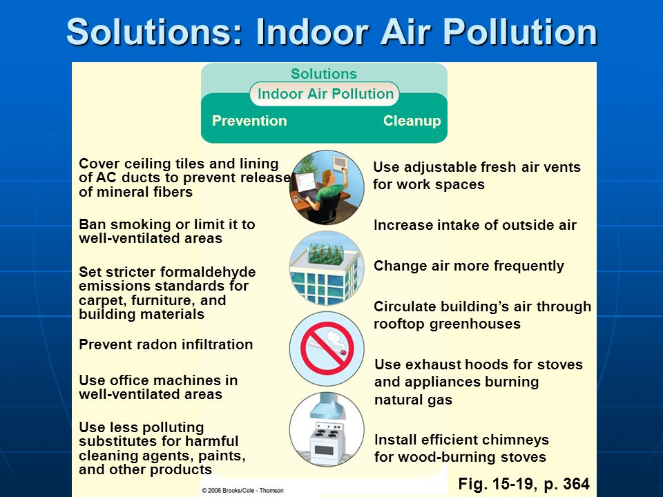 scope and limitation of air pollution Where there are troubles there is scope for course we do our best to limit the worst of the by few of the advantages of air pollution in a.