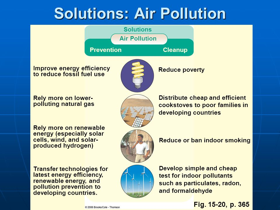 air pollution is there a solution Air pollution causes, effects & solutions posted on december 14, 2016  well, there's actually not much good to say for air pollution, but there are a number of positive ways it can be dealt with understanding the causes and effects proves to be important so that we can determine how best to combat it.