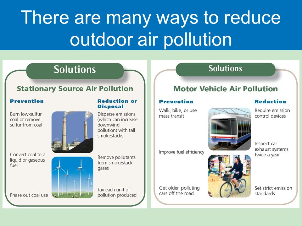 ways to reduce air pollution Air quality guide for particle pollution harmful particle pollution is one of our nation's most common air pollutants use the chart below to help reduce your exposure and protect your health.