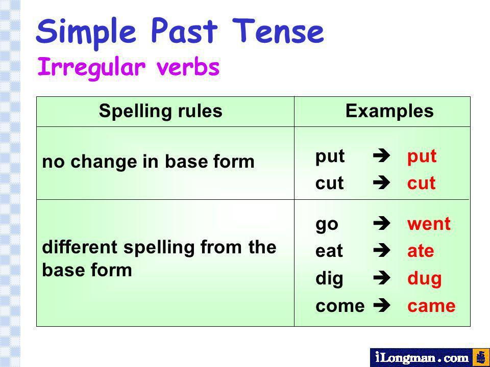 Simple Past Tense Irregular verbs Spelling rules Examples