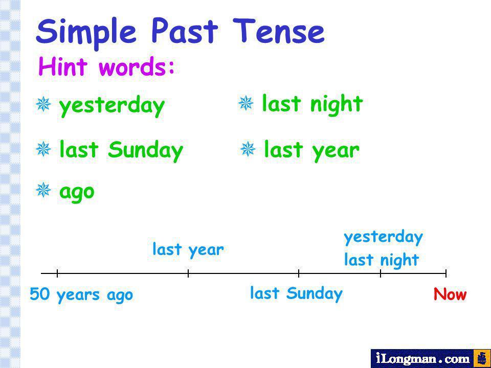 Simple Past Tense Hint words: yesterday last night last Sunday