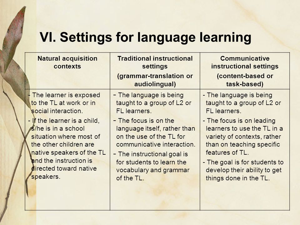 VI. Settings for language learning