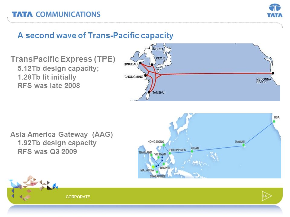 A second wave of Trans-Pacific capacity