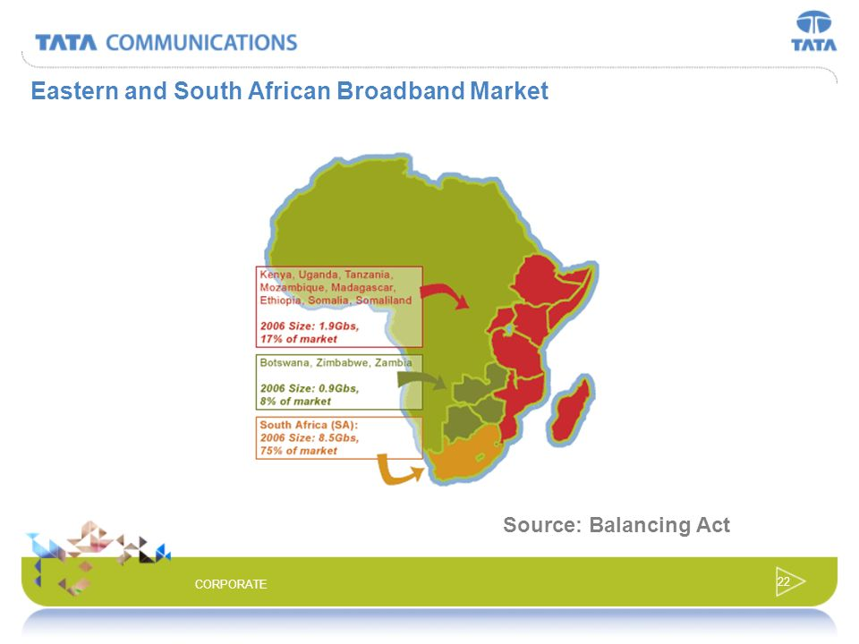 Eastern and South African Broadband Market