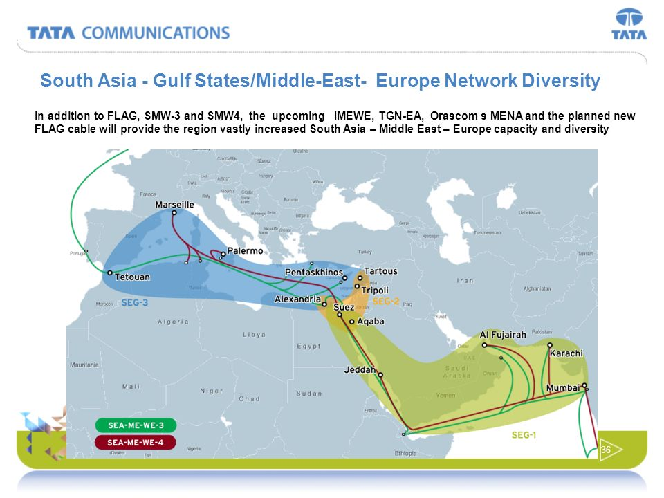 South Asia - Gulf States/Middle-East- Europe Network Diversity