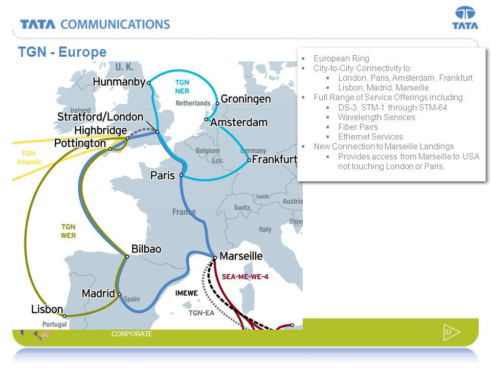 TGN - Europe European Ring City-to-City Connectivity to: