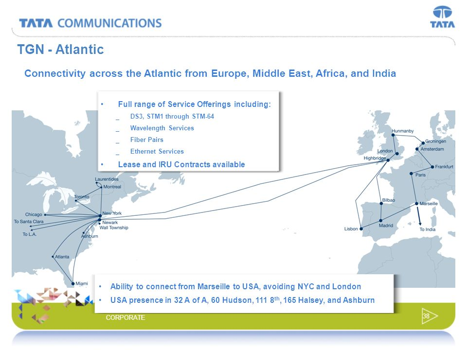 TGN - Atlantic Connectivity across the Atlantic from Europe, Middle East, Africa, and India. Full range of Service Offerings including:
