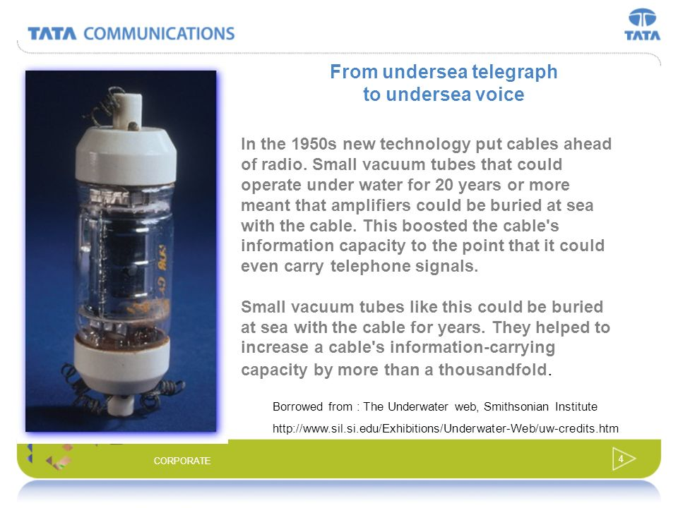 From undersea telegraph to undersea voice
