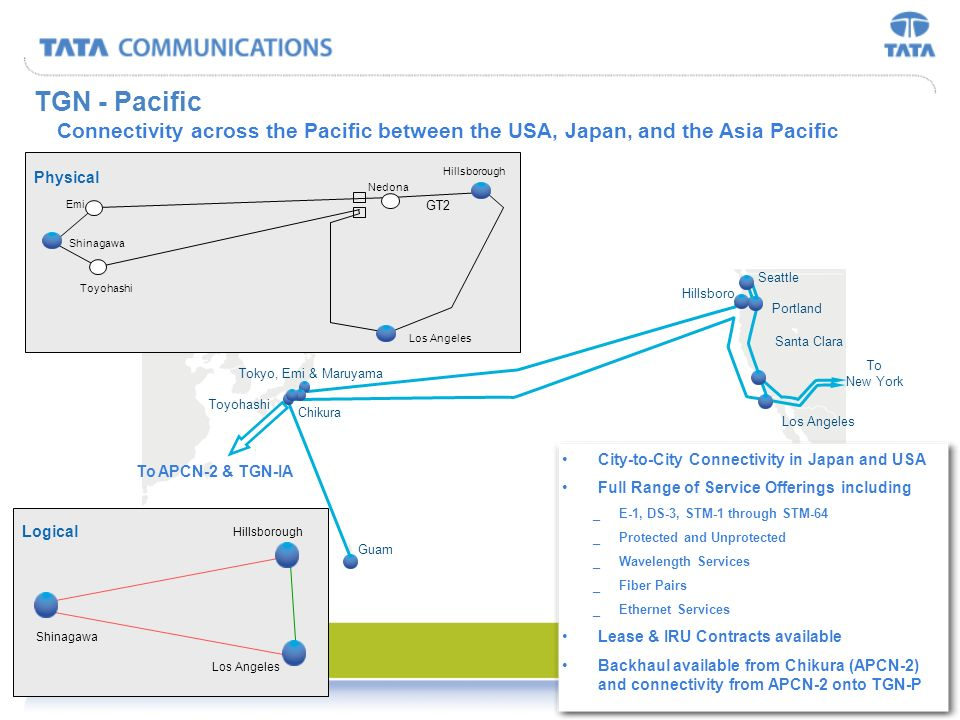 TGN - PacificConnectivity across the Pacific between the USA, Japan, and the Asia Pacific. Los Angeles.