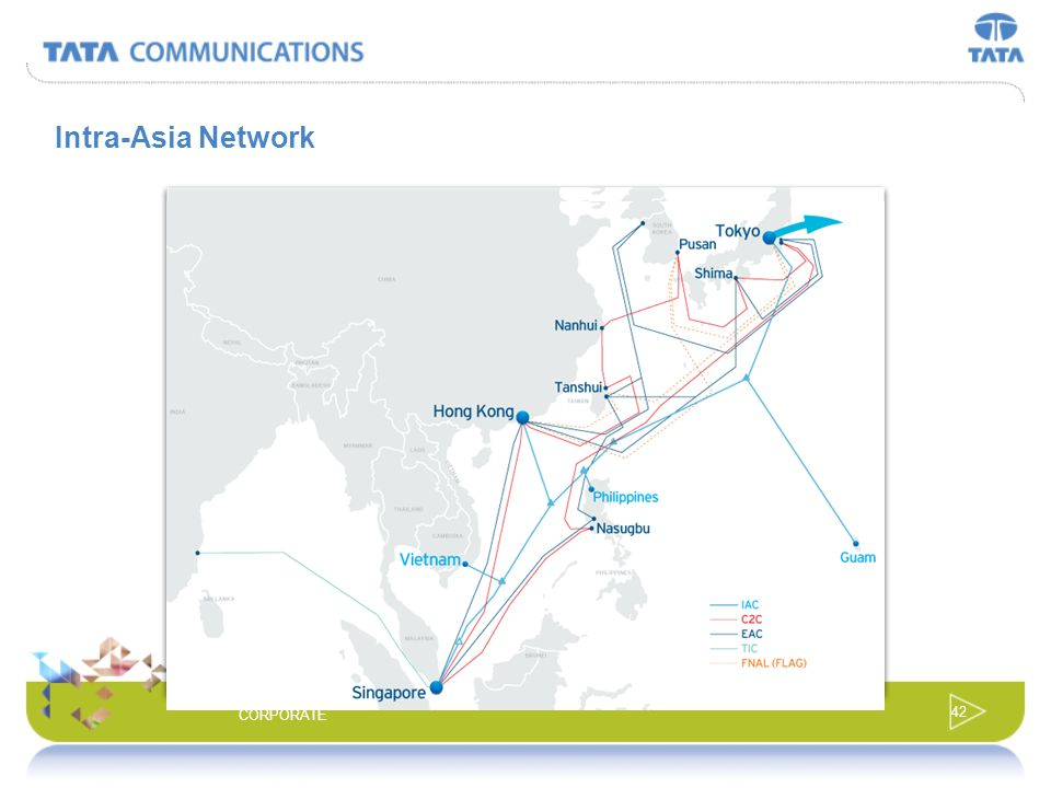Intra-Asia Network CORPORATE
