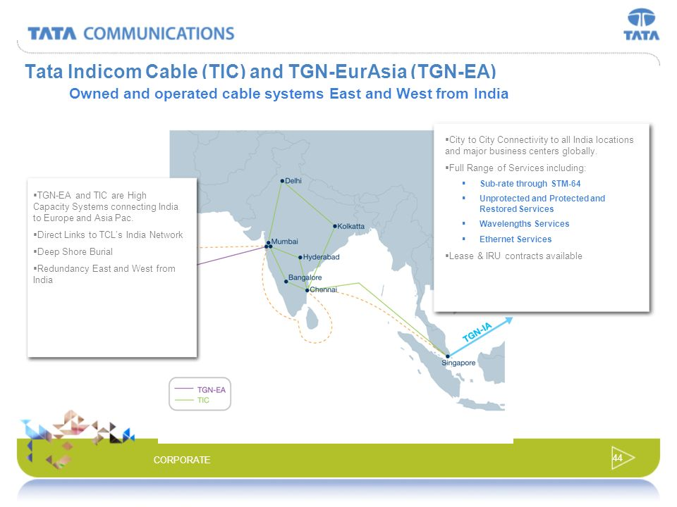 Tata Indicom Cable (TIC) and TGN-EurAsia (TGN-EA)