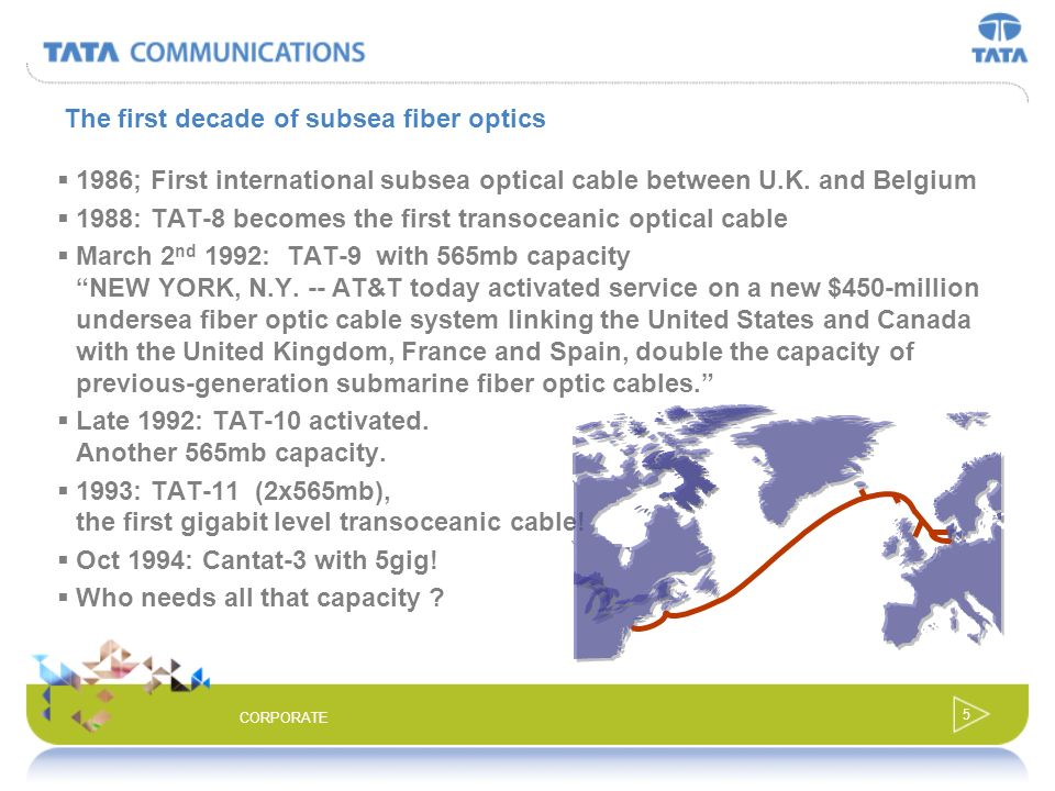 The first decade of subsea fiber optics