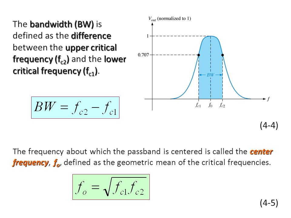 how to find lower and upper frequencies of rlc circuit