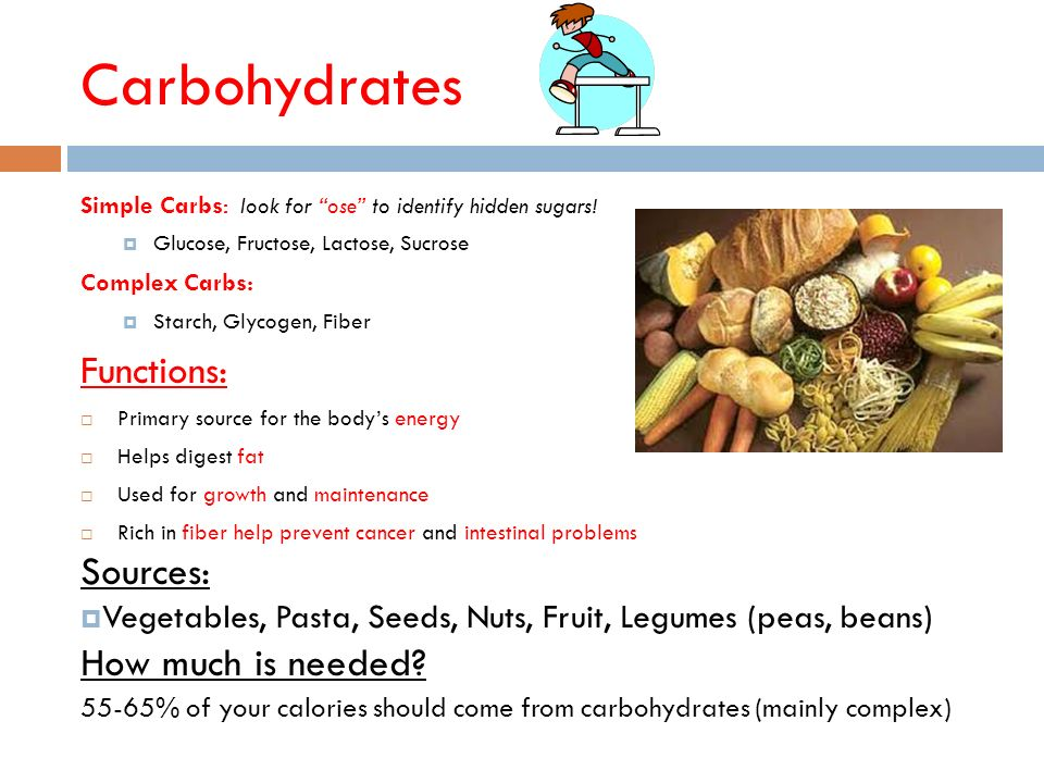 Carbohydrates Functions: Sources: How much is needed
