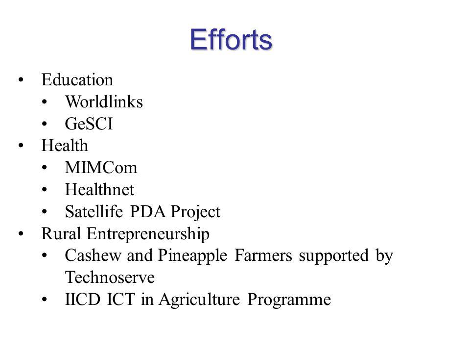 Efforts Education Worldlinks GeSCI Health MIMCom Healthnet