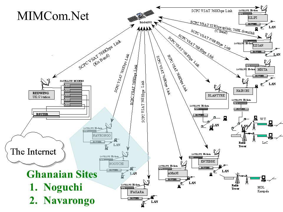 MIMCom.NET Implementation: MIMCom.Net Ghanaian Sites Noguchi Navarongo