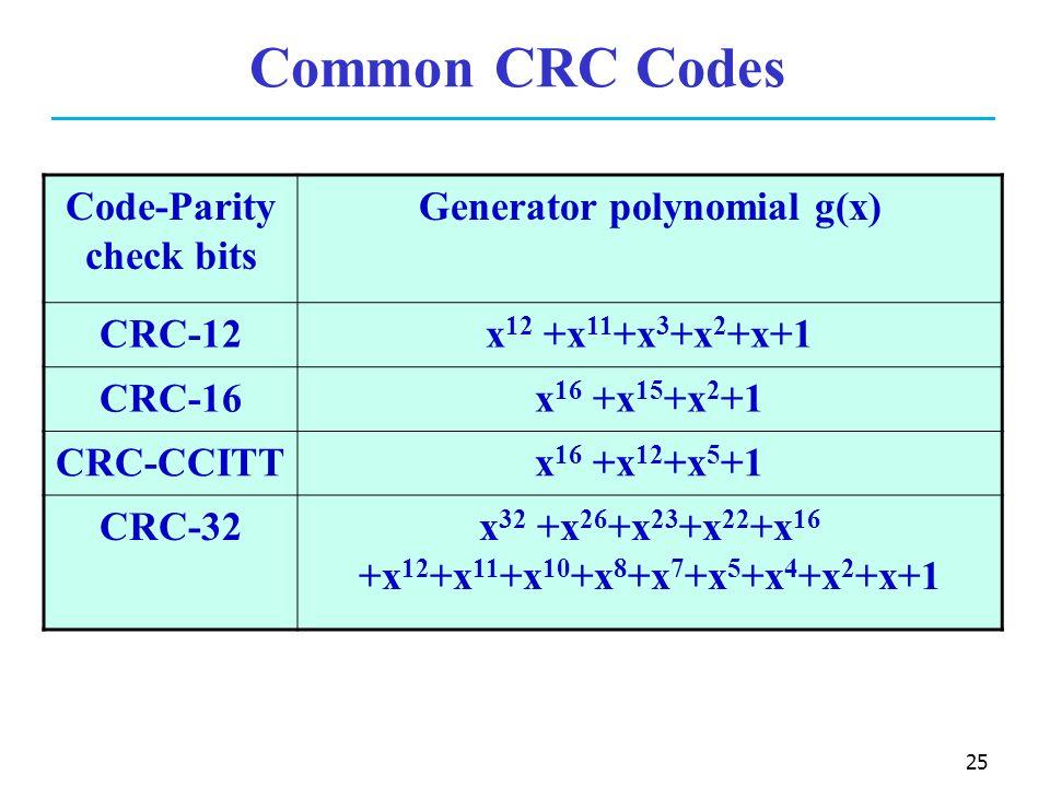 Crc32 generator